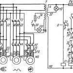Схема электрическая 16К25