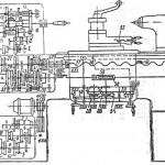 1A616 Кинематическая схема станка
