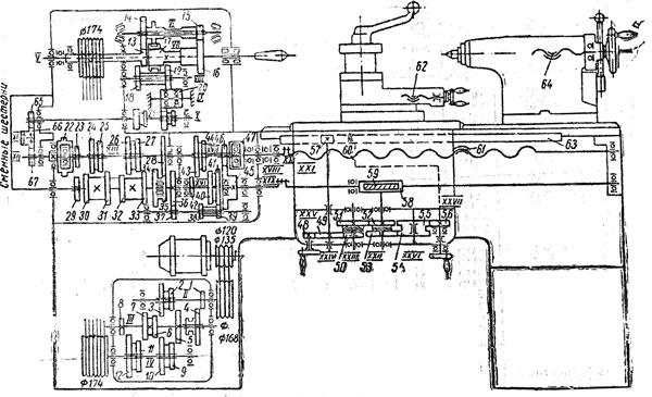 1A616 Кинематическая схема