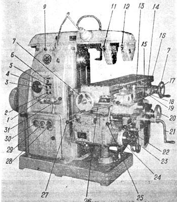 фрезерный станок 6М82