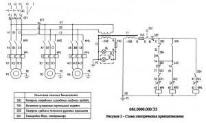 ГС526У Электросхема на станок