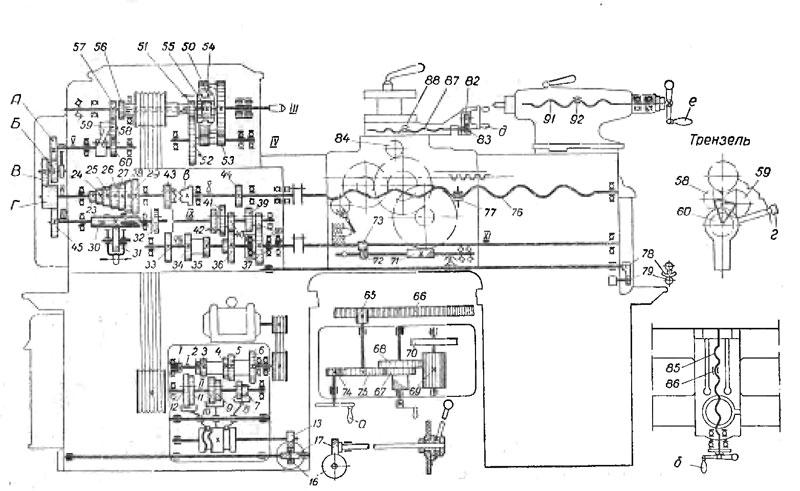 Кинематическая схема 1Е61М на