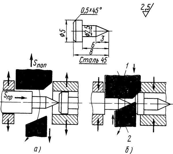 Схема обработки заготовки на фасонно-отрезном автомате