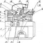 16В05А токарно-винторезный станок особо высокой точности
