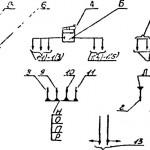 Схема смазки координатно-расточного станка 2Е440А