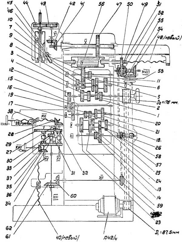 16Е16КП Кинематическая схема