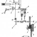 Кинематическая схема станка 872М