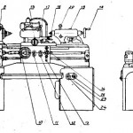 95ТВ универсальный токарно-винторезный станок