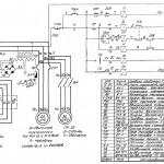 Электросхема на 95ТВ универсальный токарно-винторезный станок