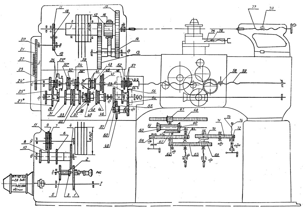 95ТВ Кинематическая схема на